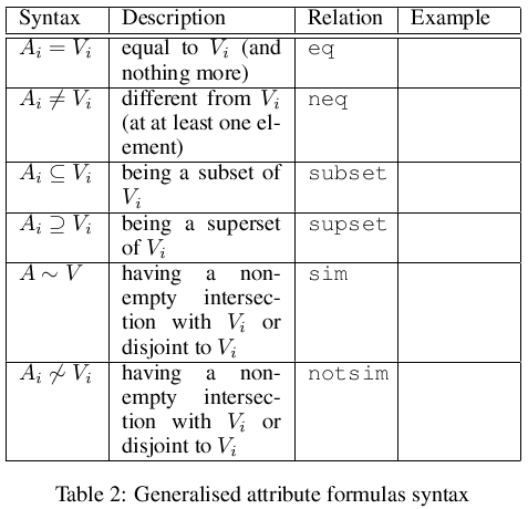 hekate:salrules-flairs-table2.png