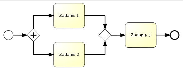 pl:dydaktyka:bim:lab1:model-3zad-co.png