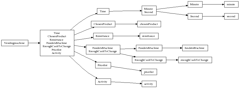 graphviz:a911ca1bfb0565a7678afdc551565fa0.png
