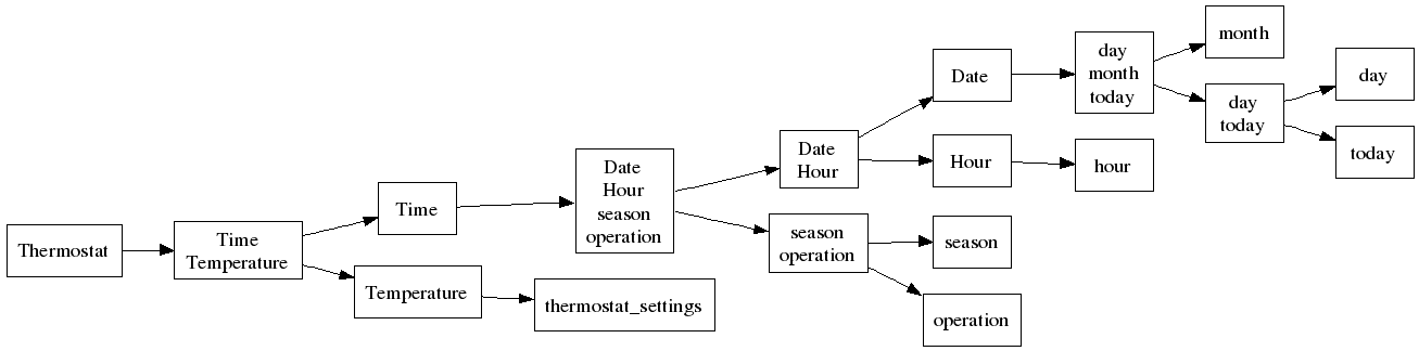 hekate:thermostat-tph.png