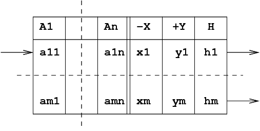 Figure: Single XTT Table